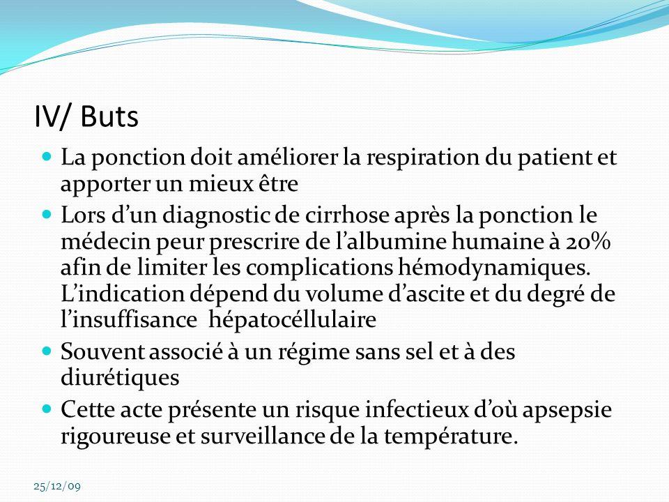 IV/ Buts La ponction doit améliorer la respiration du patient et apporter un mieux être.