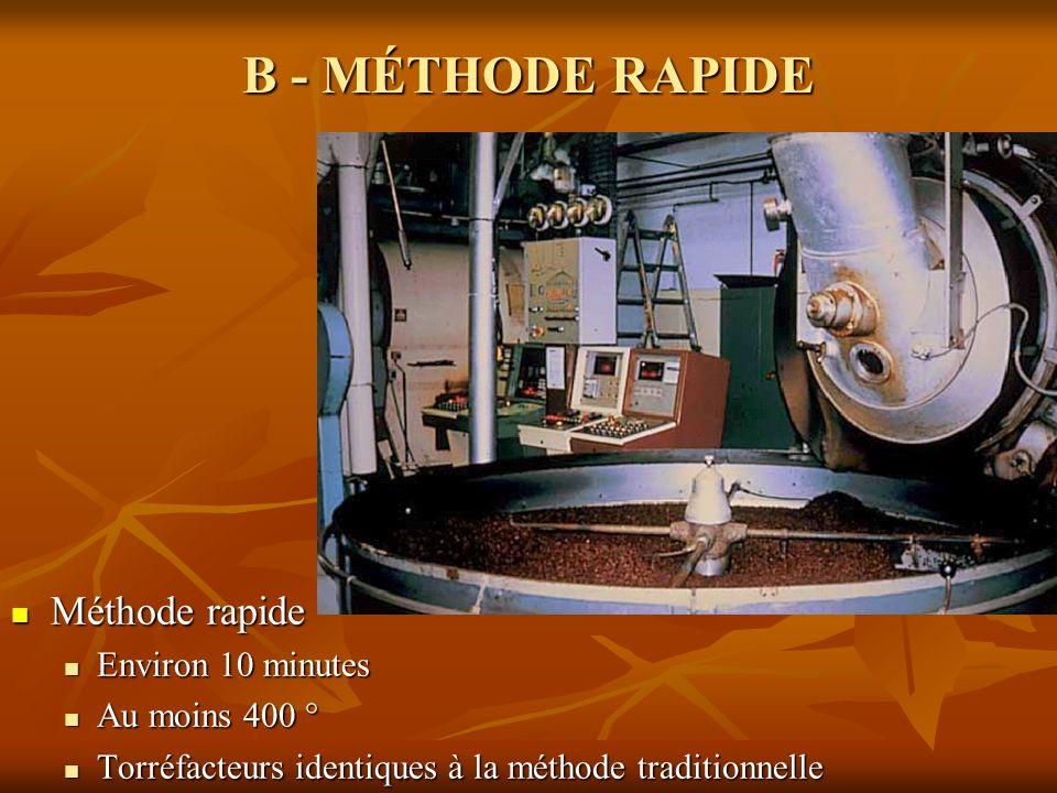 B - MÉTHODE RAPIDE Méthode rapide Environ 10 minutes Au moins 400 °
