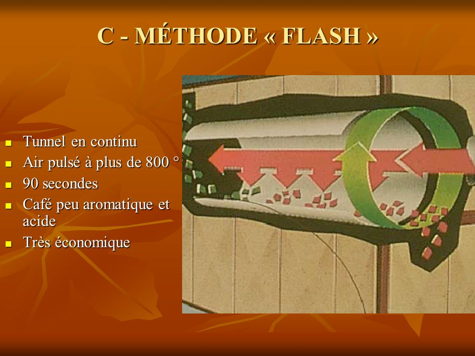 C - MÉTHODE « FLASH » Tunnel en continu Air pulsé à plus de 800 °