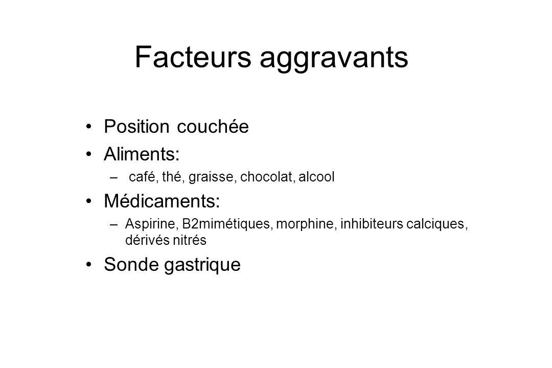 Facteurs aggravants Position couchée Aliments: Médicaments: