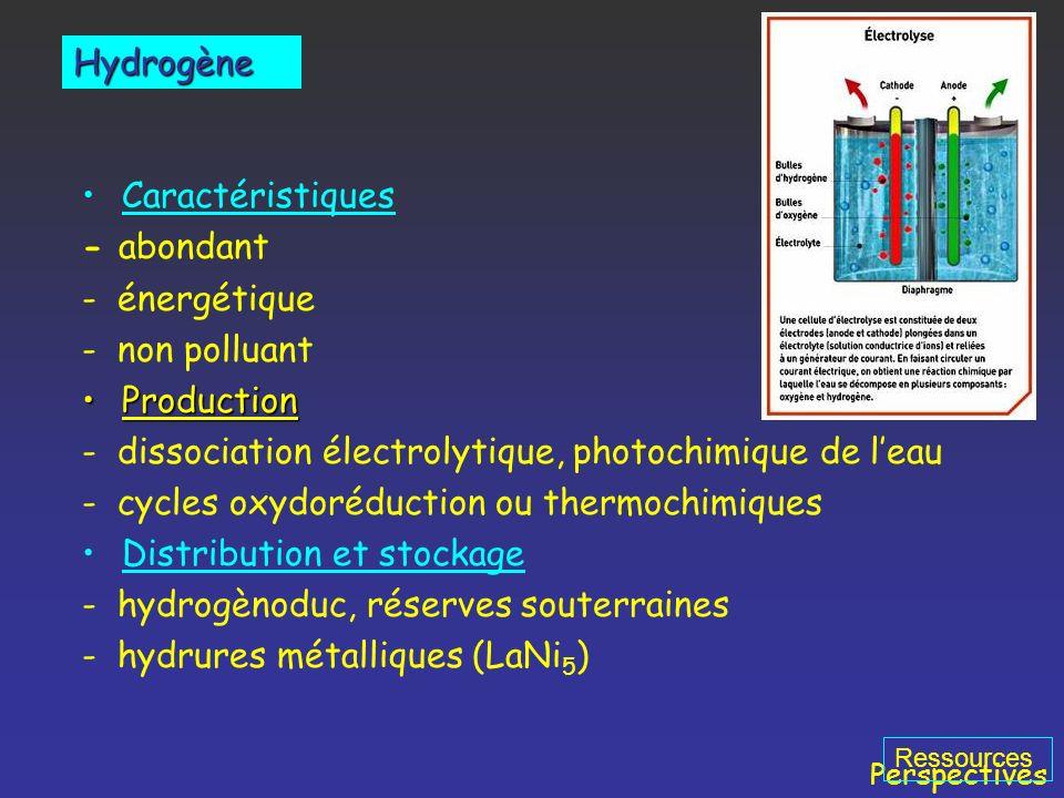 - dissociation électrolytique, photochimique de l'eau