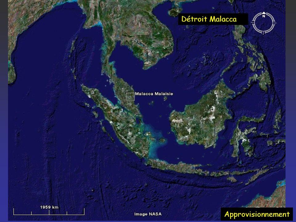 Détroit Malacca Approvisionnement