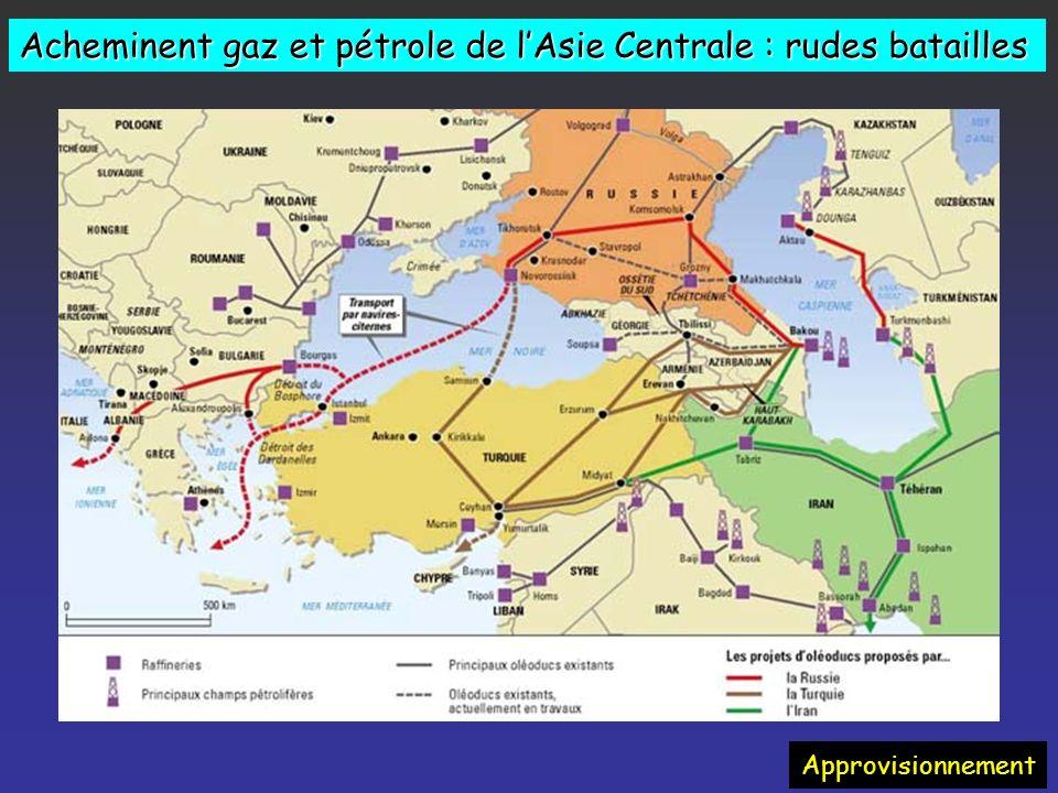 Acheminent gaz et pétrole de l'Asie Centrale : rudes batailles
