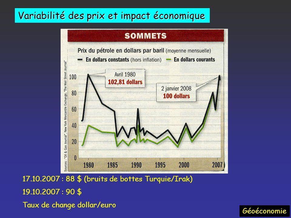 Variabilité des prix et impact économique