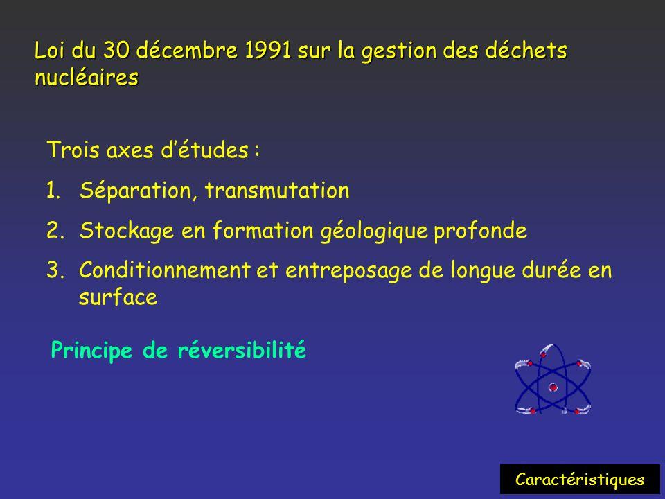 Loi du 30 décembre 1991 sur la gestion des déchets nucléaires