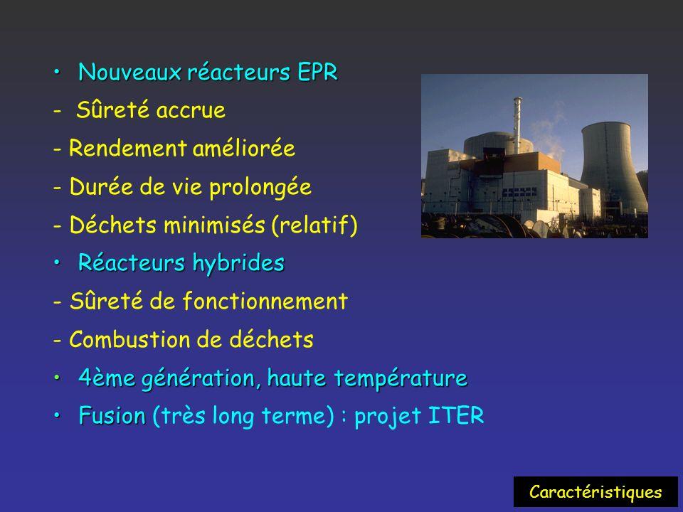 Nouveaux réacteurs EPR - Sûreté accrue - Rendement améliorée