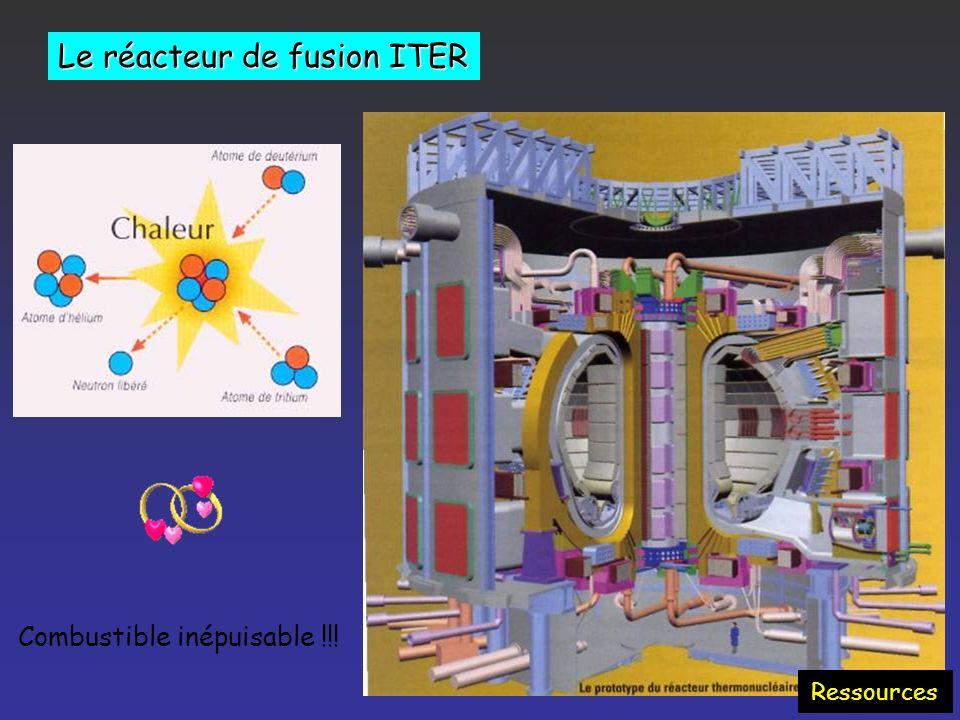 Le réacteur de fusion ITER