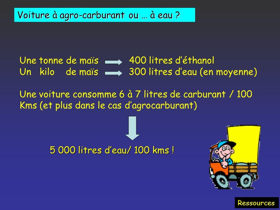 Voiture au biocarburant ou … à eau