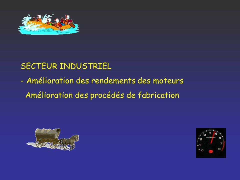 SECTEUR INDUSTRIEL - Amélioration des rendements des moteurs.