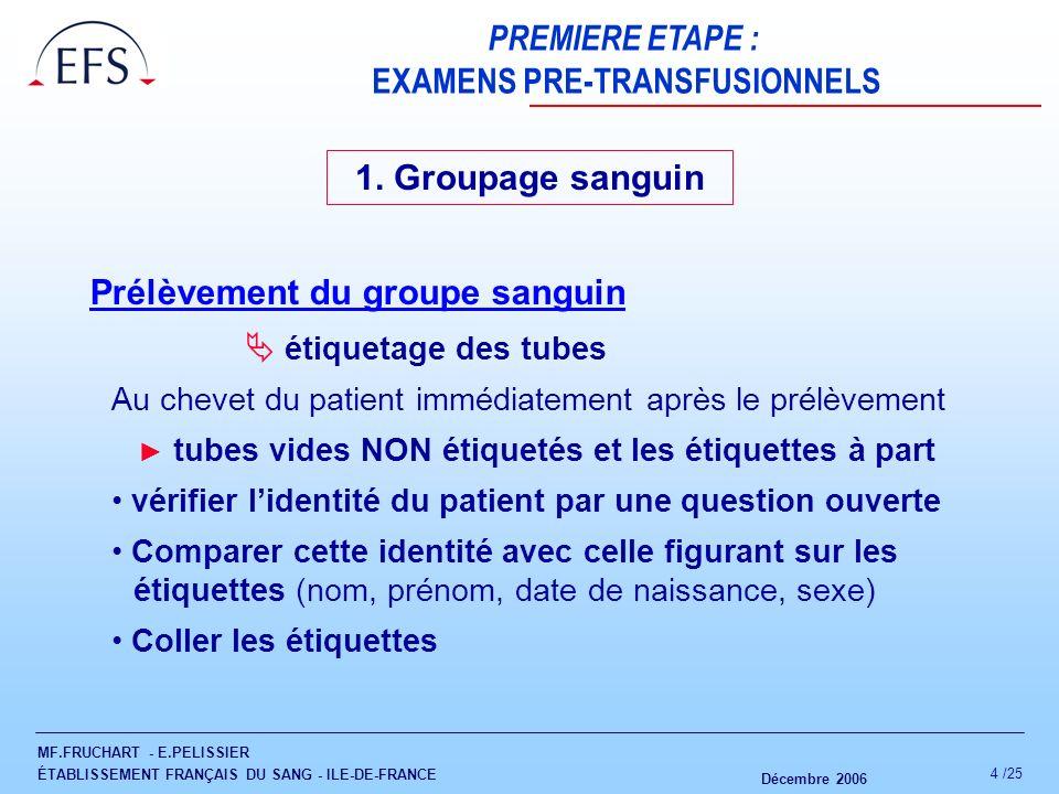 EXAMENS PRE-TRANSFUSIONNELS