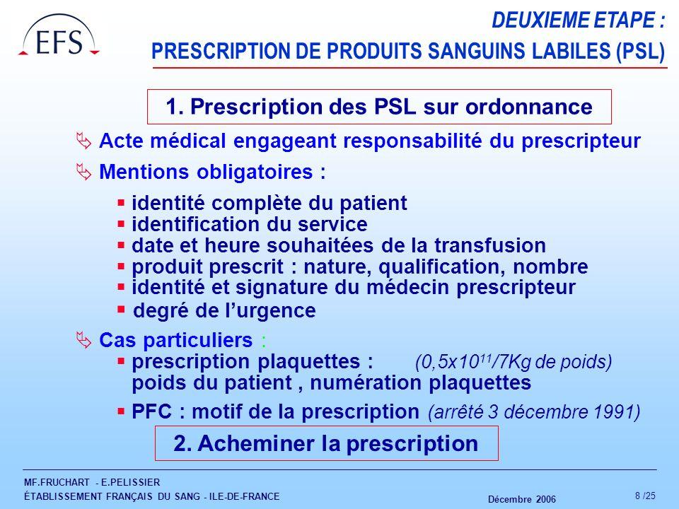 1. Prescription des PSL sur ordonnance 2. Acheminer la prescription