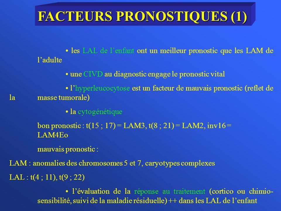 FACTEURS PRONOSTIQUES (1)