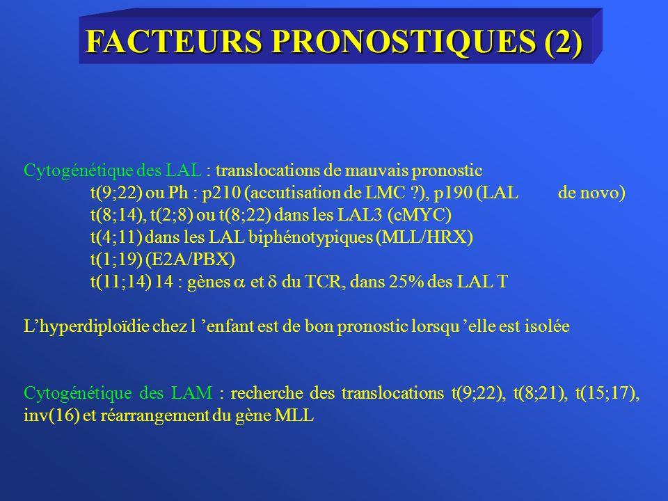 FACTEURS PRONOSTIQUES (2)