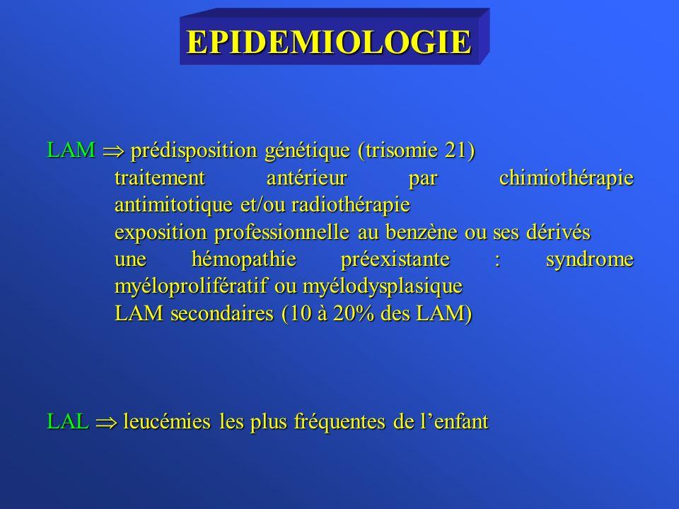 EPIDEMIOLOGIE LAM  prédisposition génétique (trisomie 21)