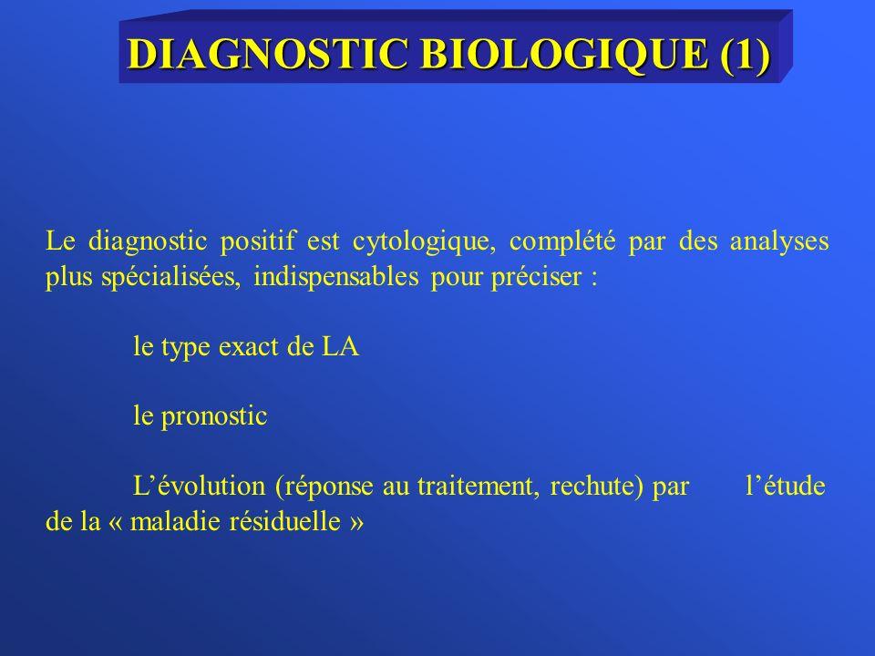 DIAGNOSTIC BIOLOGIQUE (1)