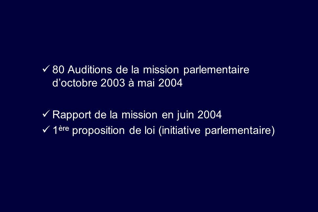 80 Auditions de la mission parlementaire d'octobre 2003 à mai 2004