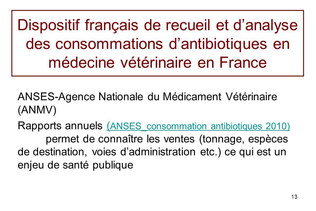 Dispositif français de recueil et d'analyse des consommations d'antibiotiques en médecine vétérinaire en France