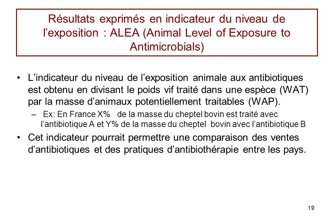 Résultats exprimés en indicateur du niveau de l'exposition : ALEA (Animal Level of Exposure to Antimicrobials)