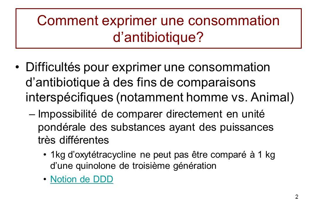 Comment exprimer une consommation d'antibiotique