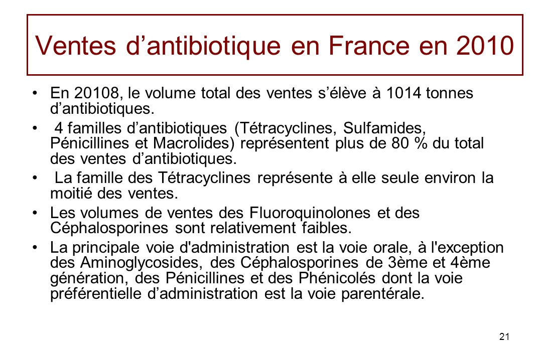 Ventes d'antibiotique en France en 2010