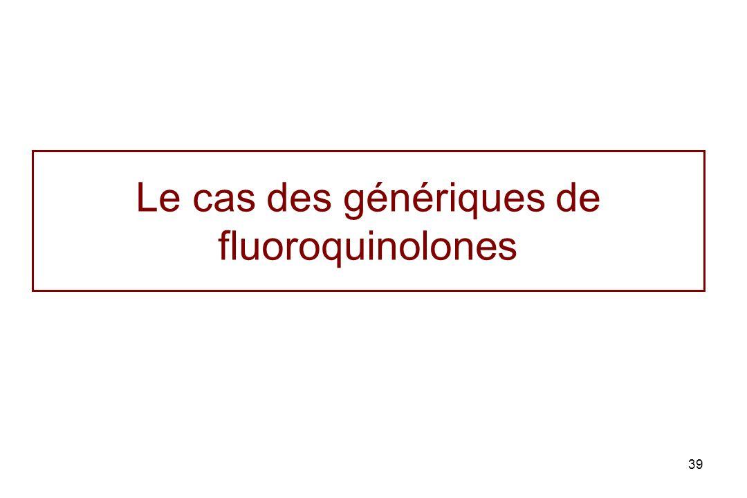 Le cas des génériques de fluoroquinolones