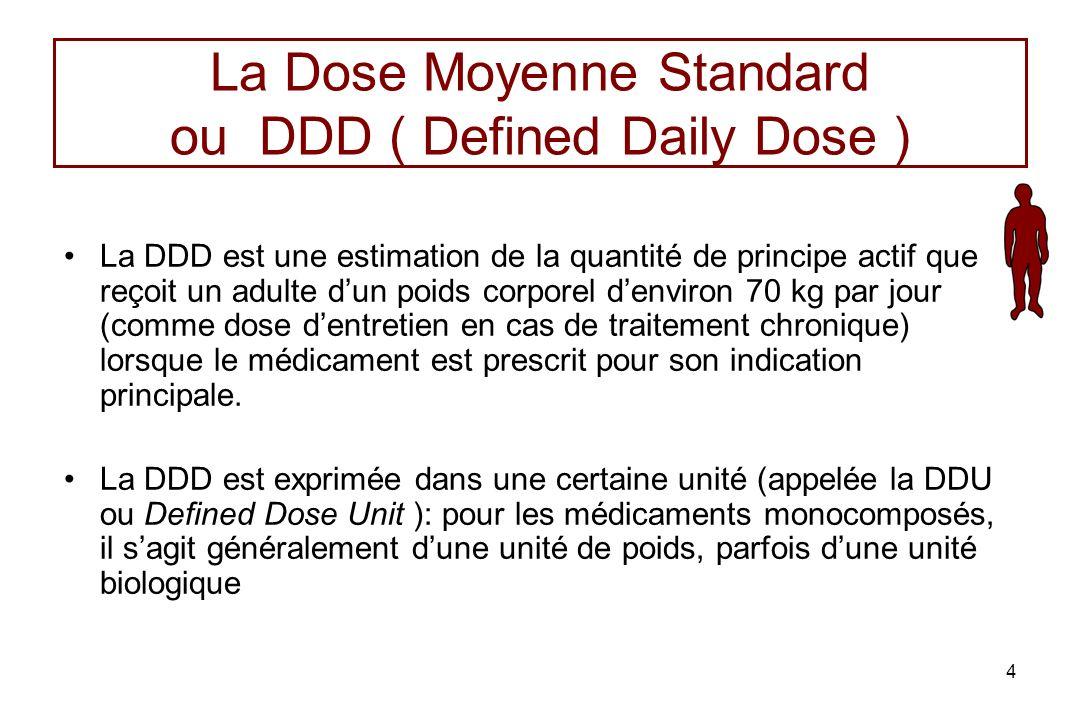 La Dose Moyenne Standard ou DDD ( Defined Daily Dose )