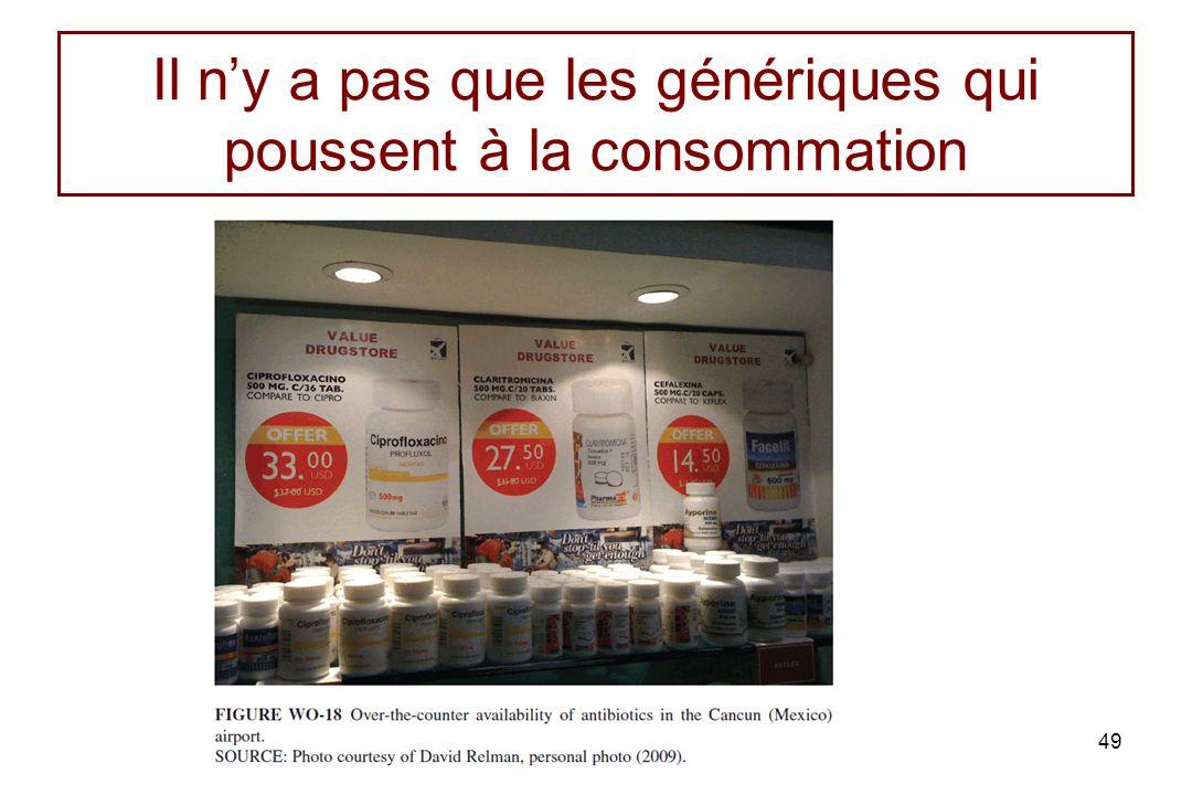 Il n'y a pas que les génériques qui poussent à la consommation