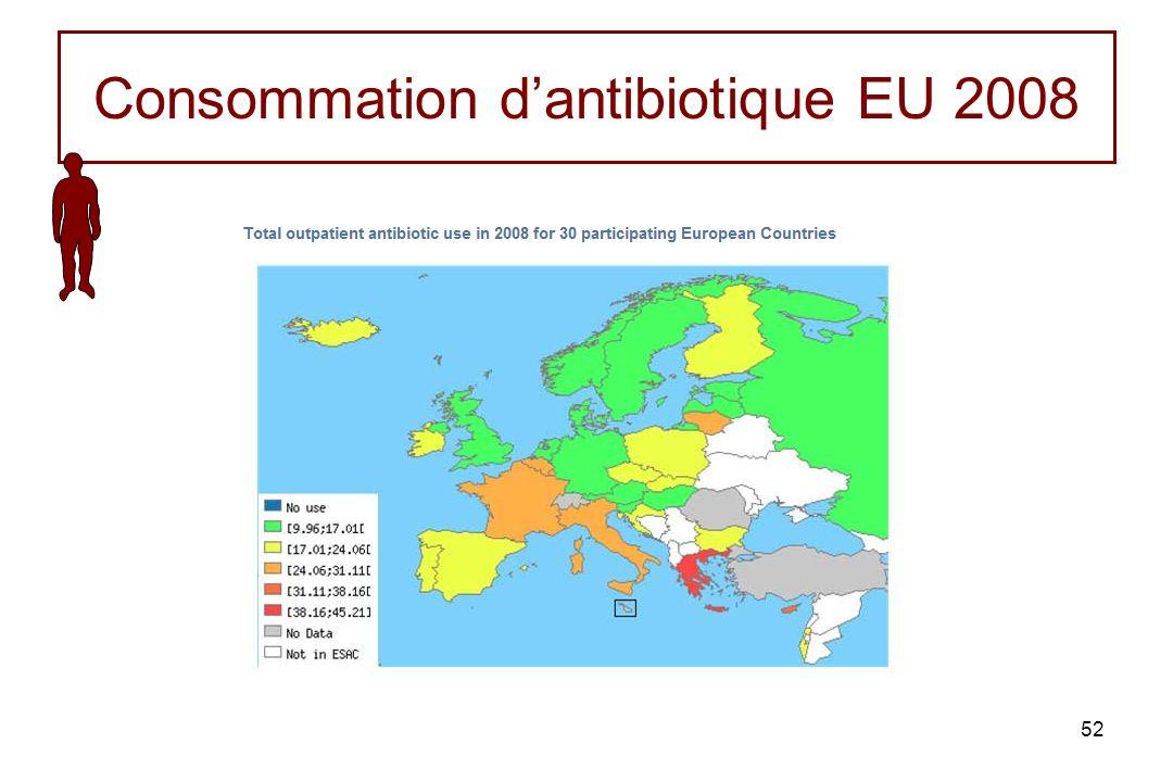 Consommation d'antibiotique EU 2008