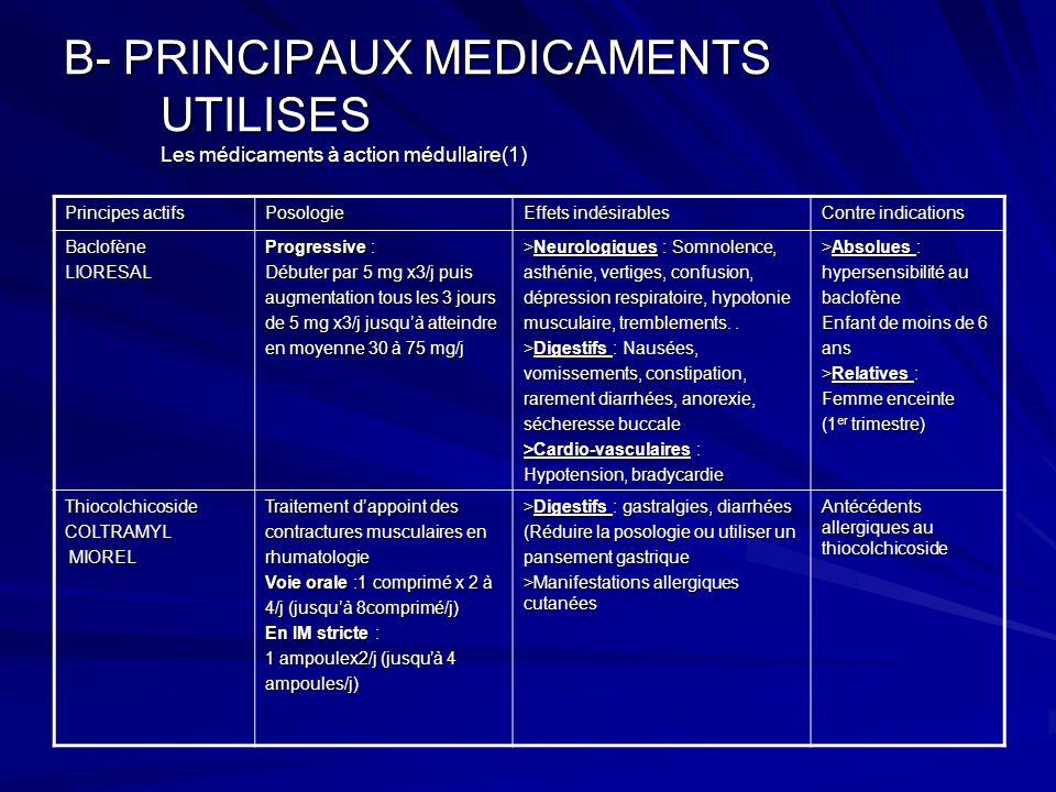 B- PRINCIPAUX MEDICAMENTS UTILISES Les médicaments à action médullaire(1)