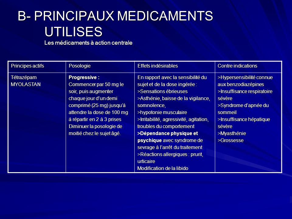 B- PRINCIPAUX MEDICAMENTS UTILISES Les médicaments à action centrale
