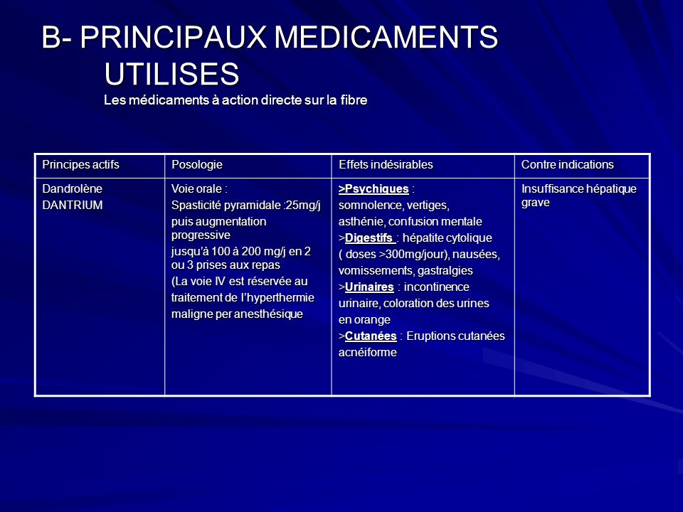 B- PRINCIPAUX MEDICAMENTS UTILISES Les médicaments à action directe sur la fibre