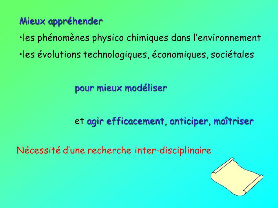 les phénomènes physico chimiques dans l'environnement
