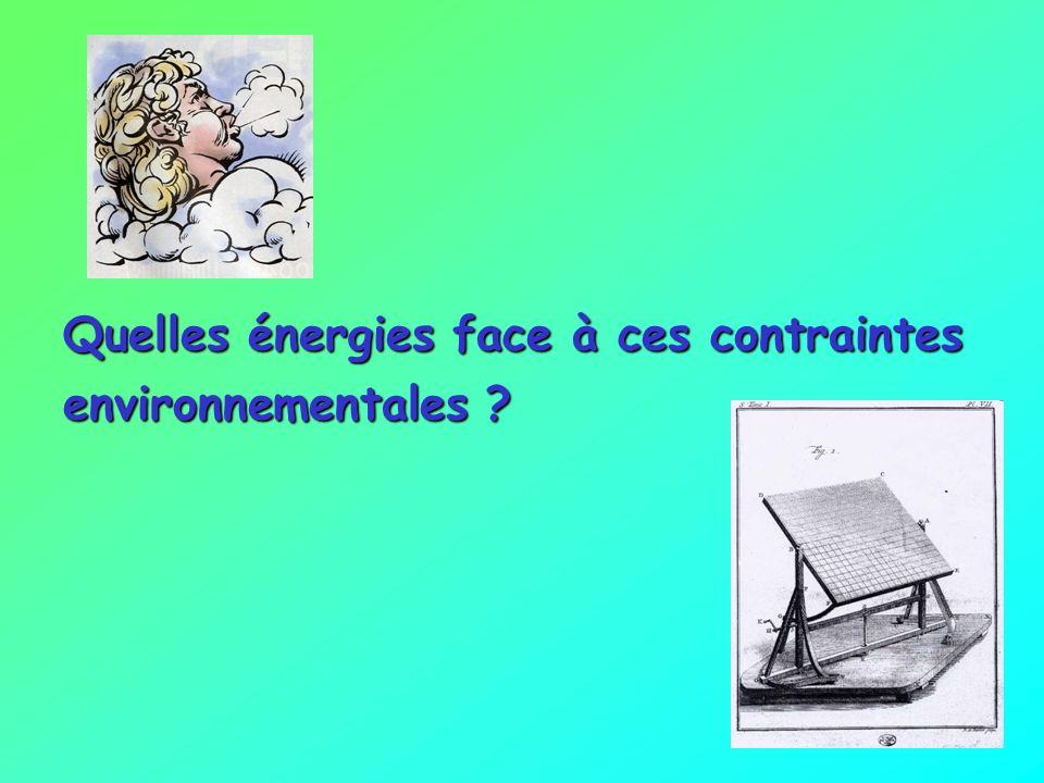 Quelles énergies face à ces contraintes environnementales