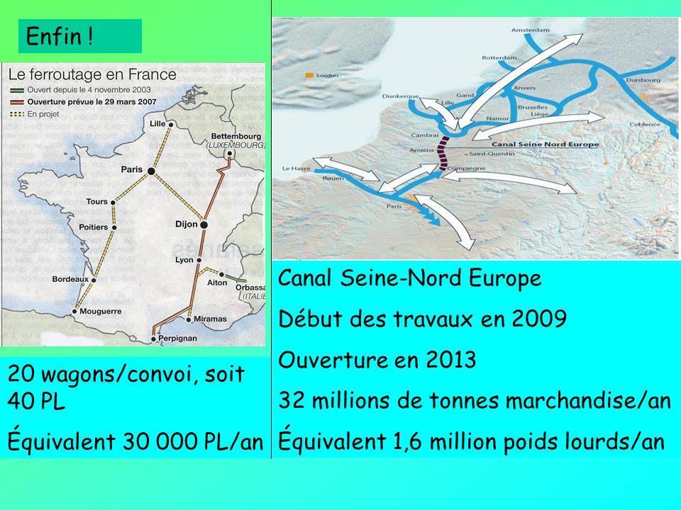 Canal Seine-Nord Europe Début des travaux en 2009 Ouverture en 2013