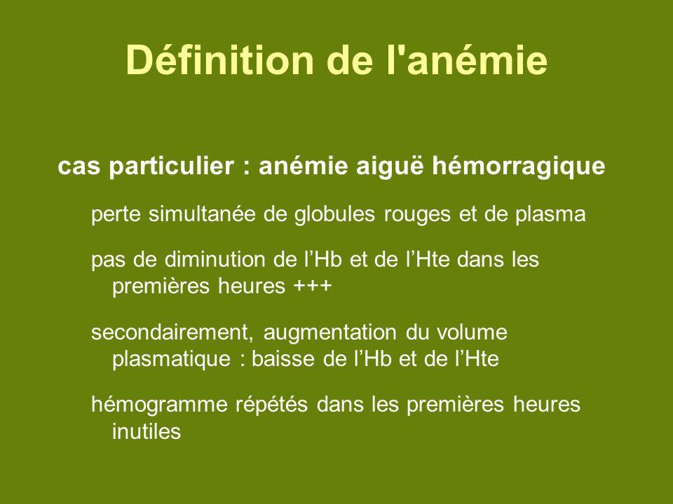 Définition de l anémie cas particulier : anémie aiguë hémorragique