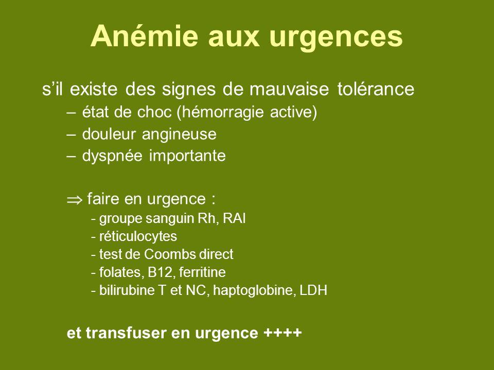 Anémie aux urgences s'il existe des signes de mauvaise tolérance