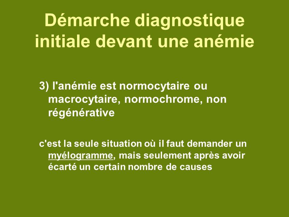 Démarche diagnostique initiale devant une anémie