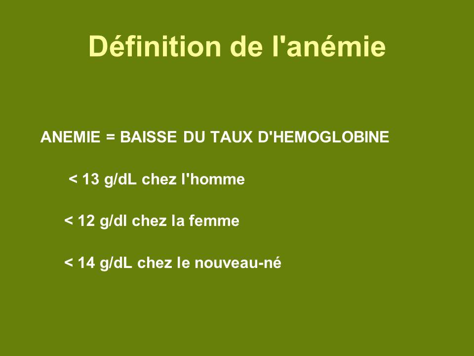 Définition de l anémie ANEMIE = BAISSE DU TAUX D HEMOGLOBINE