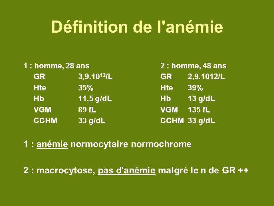Définition de l anémie 1 : anémie normocytaire normochrome