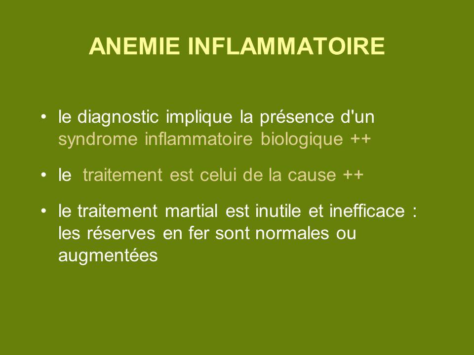 ANEMIE INFLAMMATOIRE le diagnostic implique la présence d un syndrome inflammatoire biologique ++ le traitement est celui de la cause ++