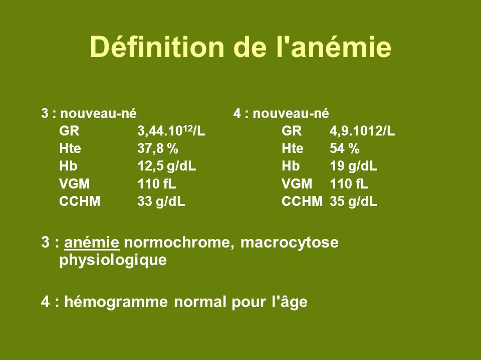 Définition de l anémie 3 : nouveau-né 4 : nouveau-né. GR 3,44.1012/L GR 4,9.1012/L. Hte 37,8 % Hte 54 %