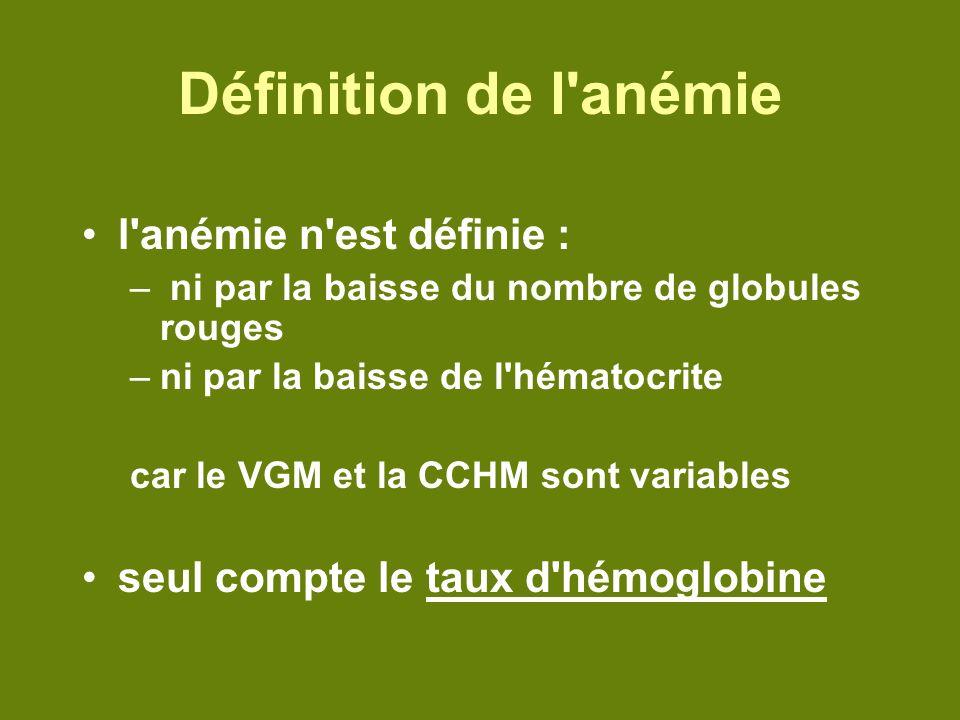 Définition de l anémie l anémie n est définie :