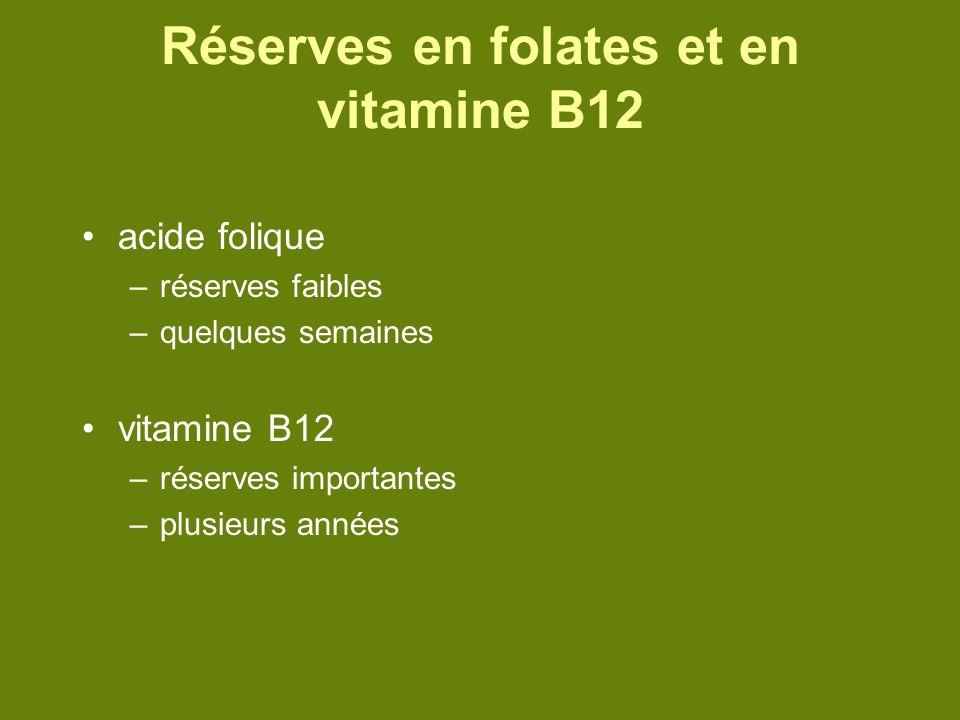 Réserves en folates et en vitamine B12