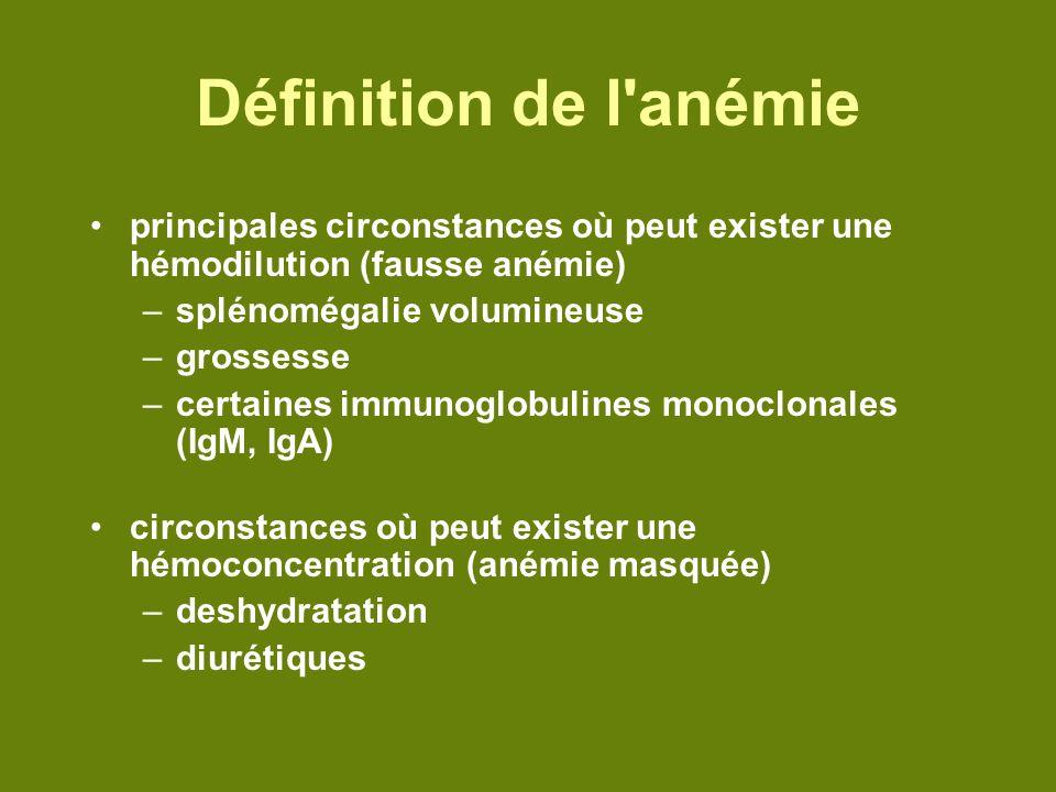 Définition de l anémie principales circonstances où peut exister une hémodilution (fausse anémie) splénomégalie volumineuse.