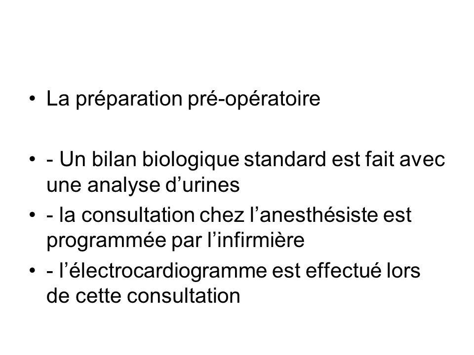 La préparation pré-opératoire