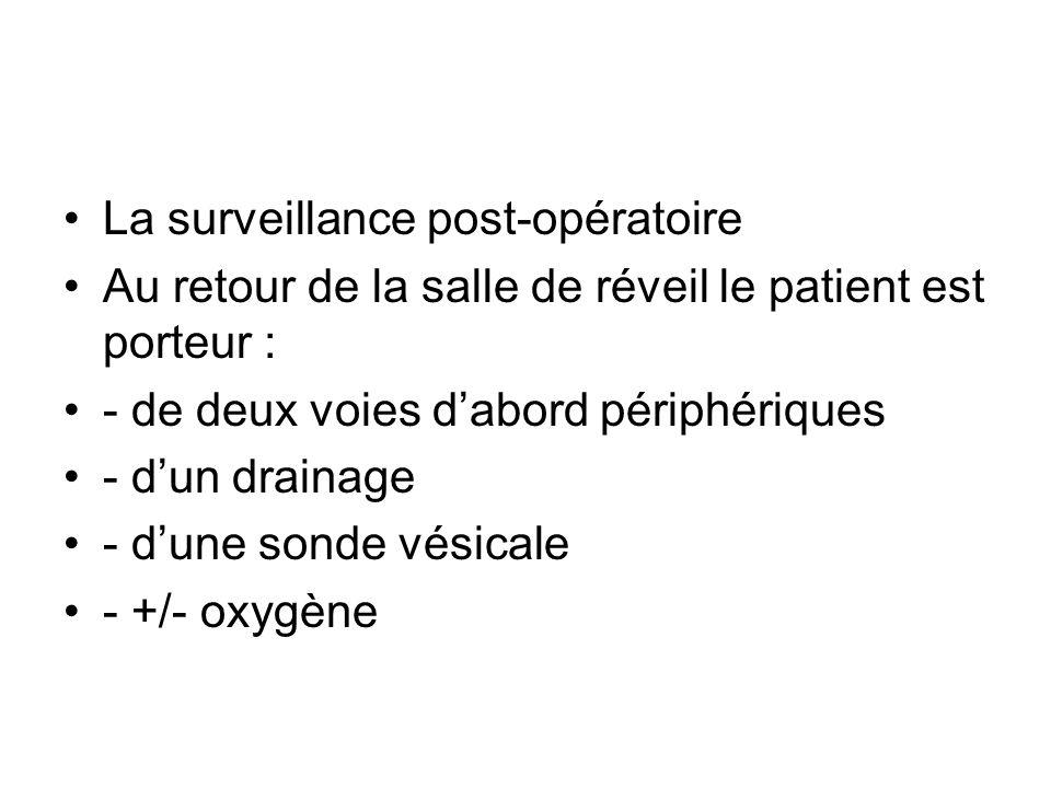 La surveillance post-opératoire