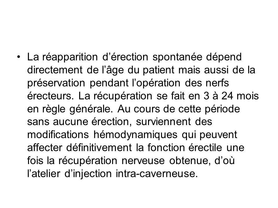 La réapparition d'érection spontanée dépend directement de l'âge du patient mais aussi de la préservation pendant l'opération des nerfs érecteurs.