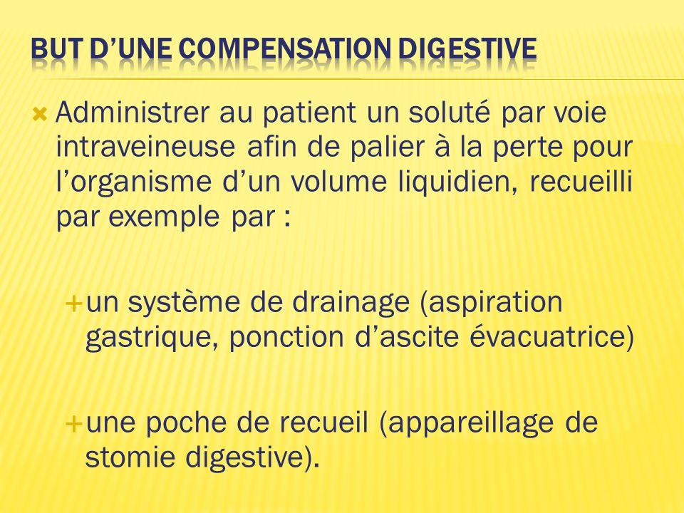 But d'une compensation digestive