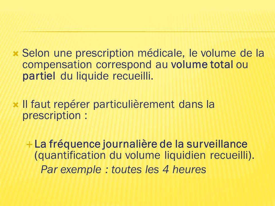 Selon une prescription médicale, le volume de la compensation correspond au volume total ou partiel du liquide recueilli.