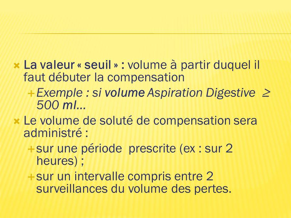 La valeur « seuil » : volume à partir duquel il faut débuter la compensation